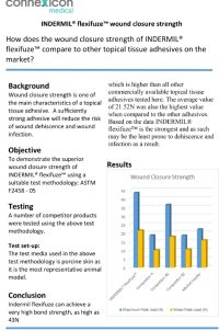 How does the wound closure strength of INDERMIL® flexifuze™ compare to other topical tissue adhesives on the market?  Background   Wound closure strength is one of the main characteristics of a topical tissue adhesive. A sufficiently strong adhesive will reduce the risk of wound dehiscence and wound infection.  A number of competitor products were tested using the above test methodology.using a suitable test methodology: ASTM F2458 - 05. Read the test
